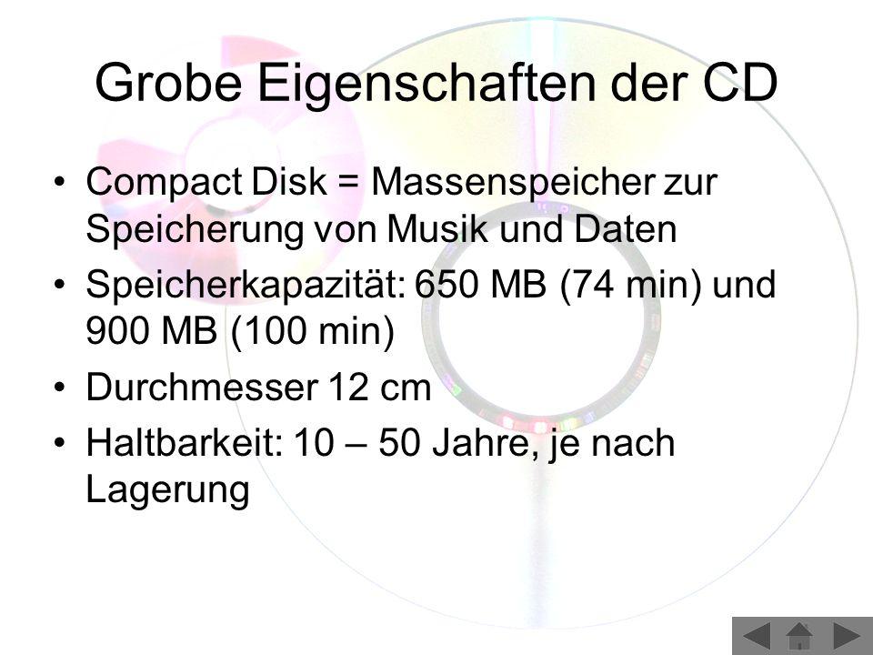 Arten der CD CD-R –CD-Recordable (beschreibbar), können nicht wiederverwendet werden CD-RW –CD-Rewriteable (wiederbeschreibbar), ermöglicht einem das Löschen und Wiederverwenden der Disc CD-ROM –Compact Disc Read Only Memory, zur dauerhaften Speicherung von Daten