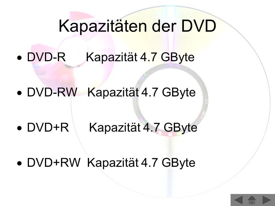 Kapazitäten der DVD DVD-R Kapazität 4.7 GByte DVD-RW Kapazität 4.7 GByte DVD+R Kapazität 4.7 GByte DVD+RW Kapazität 4.7 GByte