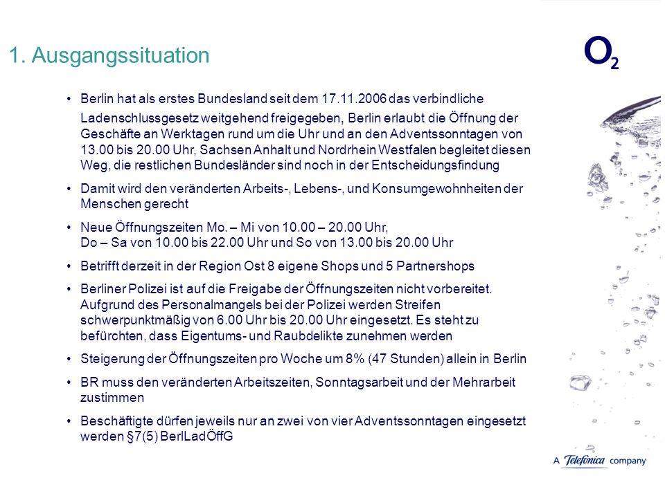 1. Ausgangssituation Berlin hat als erstes Bundesland seit dem 17.11.2006 das verbindliche Ladenschlussgesetz weitgehend freigegeben, Berlin erlaubt d