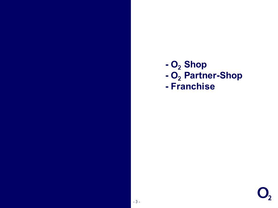 Miriam Lorber Alternative Sales Channel - 4 - O 2 Login Seite Shops: Login: o2user Passwort: VO-Nr.