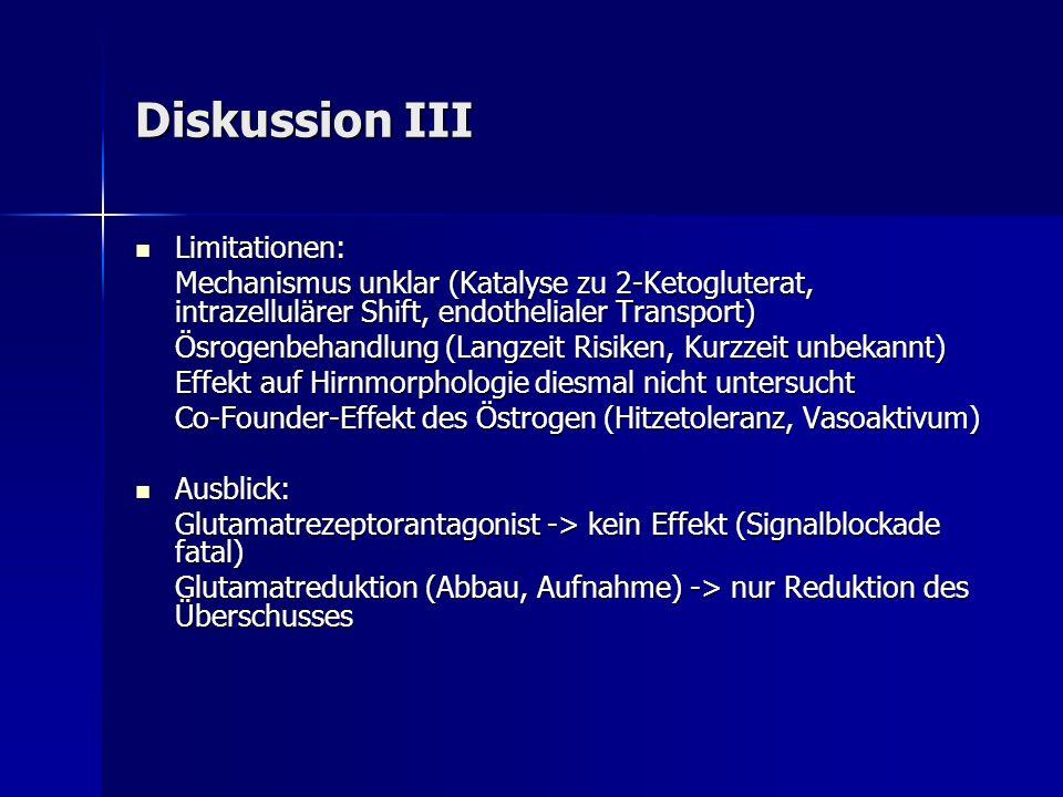 Diskussion III Limitationen: Limitationen: Mechanismus unklar (Katalyse zu 2-Ketogluterat, intrazellulärer Shift, endothelialer Transport) Ösrogenbeha