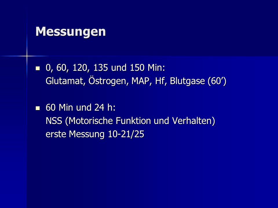 Messungen 0, 60, 120, 135 und 150 Min: 0, 60, 120, 135 und 150 Min: Glutamat, Östrogen, MAP, Hf, Blutgase (60) 60 Min und 24 h: 60 Min und 24 h: NSS (Motorische Funktion und Verhalten) erste Messung 10-21/25
