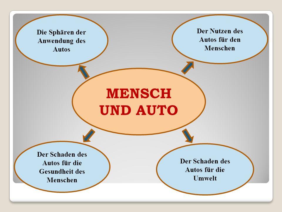 Die Sphären der Anwendung des Autos Der Schaden des Autos für die Umwelt Der Nutzen des Autos für den Menschen Der Schaden des Autos für die Gesundhei