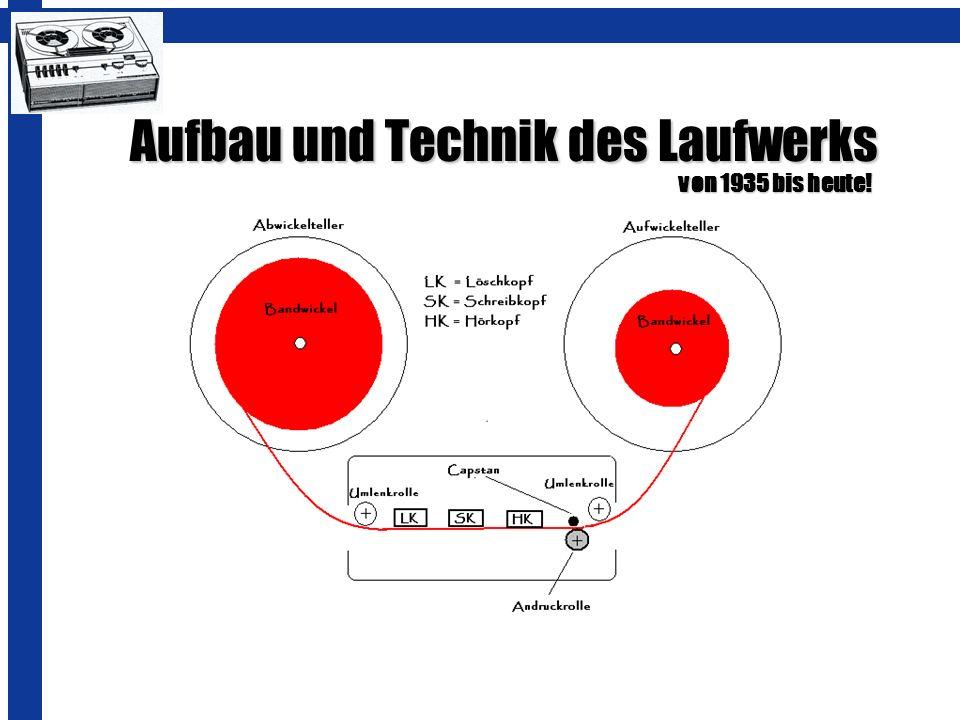 Aufbau und Technik des Laufwerks von 1935 bis heute!
