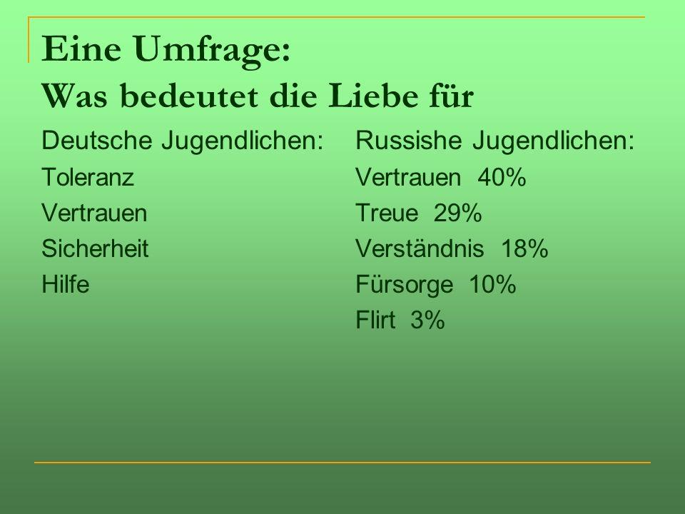 Eine Umfrage: Was bedeutet die Liebe für Deutsche Jugendlichen: Toleranz Vertrauen Sicherheit Hilfe Russishe Jugendlichen: Vertrauen 40% Treue 29% Ver