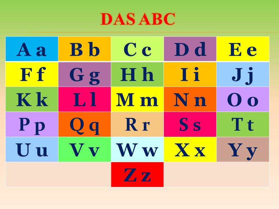 повторить рифмованный материал и песенки повторить алфавит и буквосочетания повторить все пройденные речевые образцы учить делать краткое сообщение о