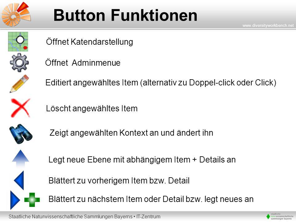 Staatliche Naturwissenschaftliche Sammlungen Bayerns IT-Zentrum www.diversityworkbench.net Button Funktionen Öffnet Katendarstellung Öffnet Adminmenue