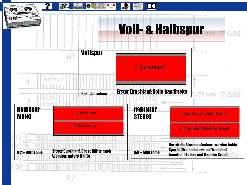 Voll- & Halbspur Vollspur Rot = Aufnahme Erster Druchlauf: Volle Bandbreite Halbspur MONO Rot = Aufnahme Erster Durchlauf: Obere Hälfte nach Wenden: u
