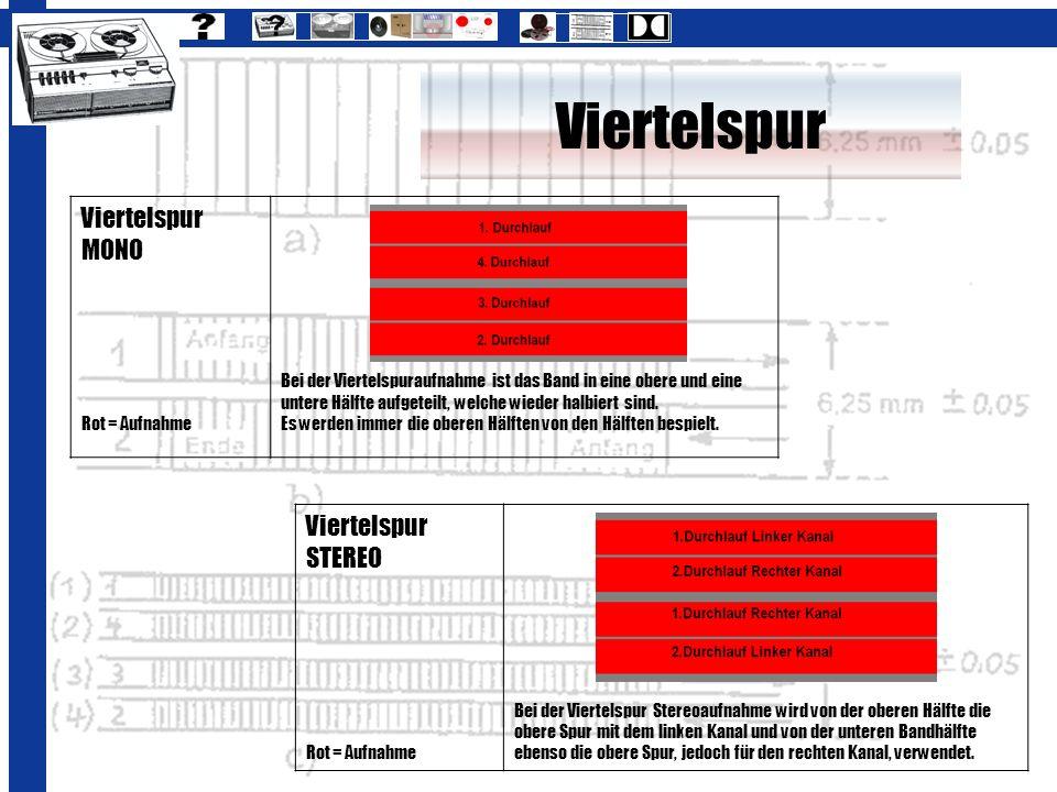 Viertelspur MONO Rot = Aufnahme Bei der Viertelspuraufnahme ist das Band in eine obere und eine untere Hälfte aufgeteilt, welche wieder halbiert sind.