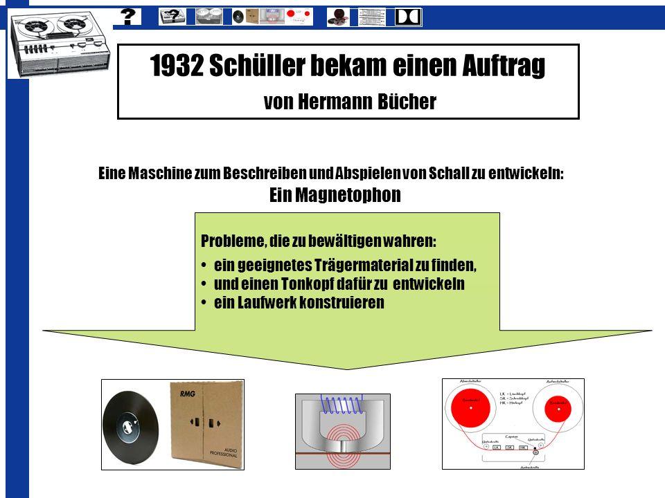 Eine Maschine zum Beschreiben und Abspielen von Schall zu entwickeln: Ein Magnetophon Probleme, die zu bewältigen wahren: ein geeignetes Trägermateria