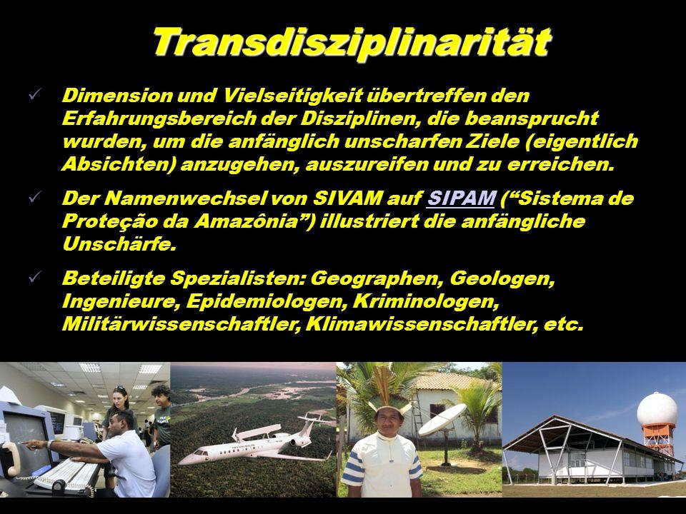 Transdisziplinarität Dimension und Vielseitigkeit übertreffen den Erfahrungsbereich der Disziplinen, die beansprucht wurden, um die anfänglich unschar