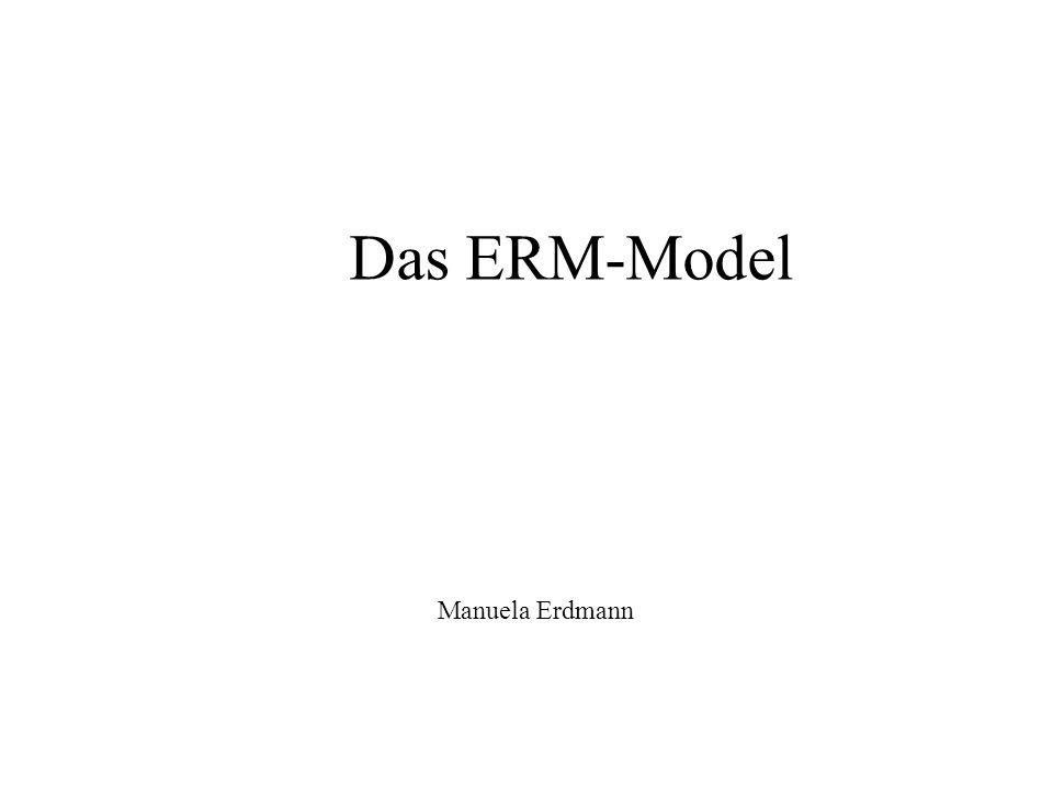 Das ERM-Model Manuela Erdmann