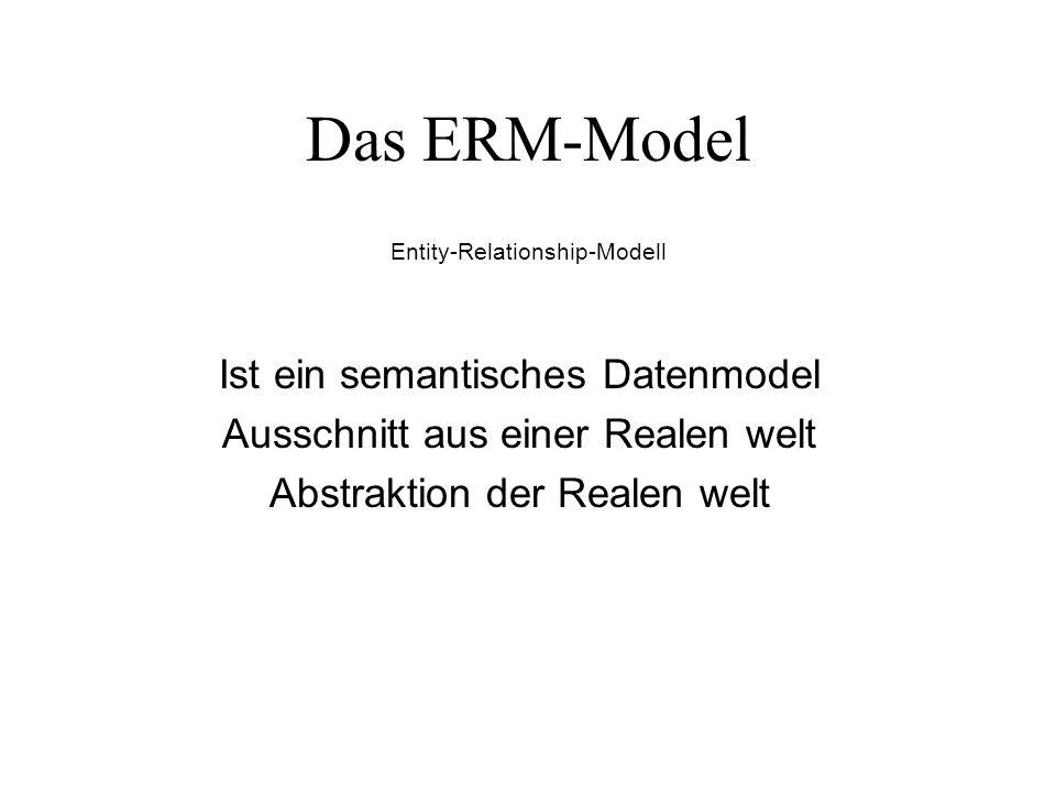 Das ERM-Model Ist ein semantisches Datenmodel Ausschnitt aus einer Realen welt Abstraktion der Realen welt Entity-Relationship-Modell