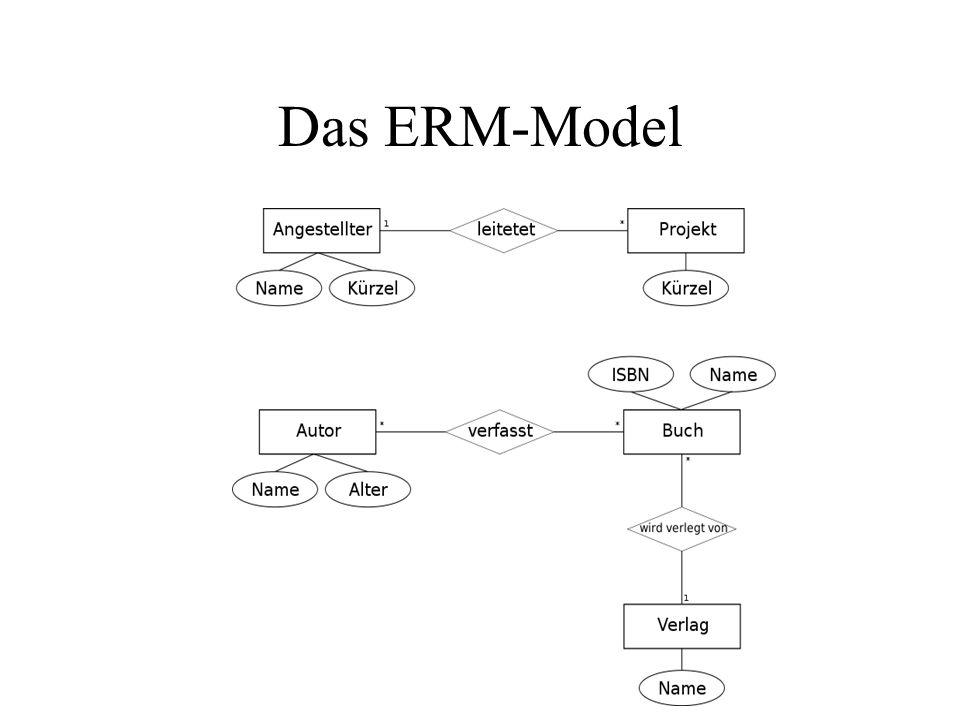 Eine Entität kann eine Tabelle sein Entitäten kommen in verschieden Ausprägungen vor Eine Entität ist genau eine Ausprägung eines Entitätstyps Jede Entitäten kann einem Entitätstyps zugeordnet werden Entität
