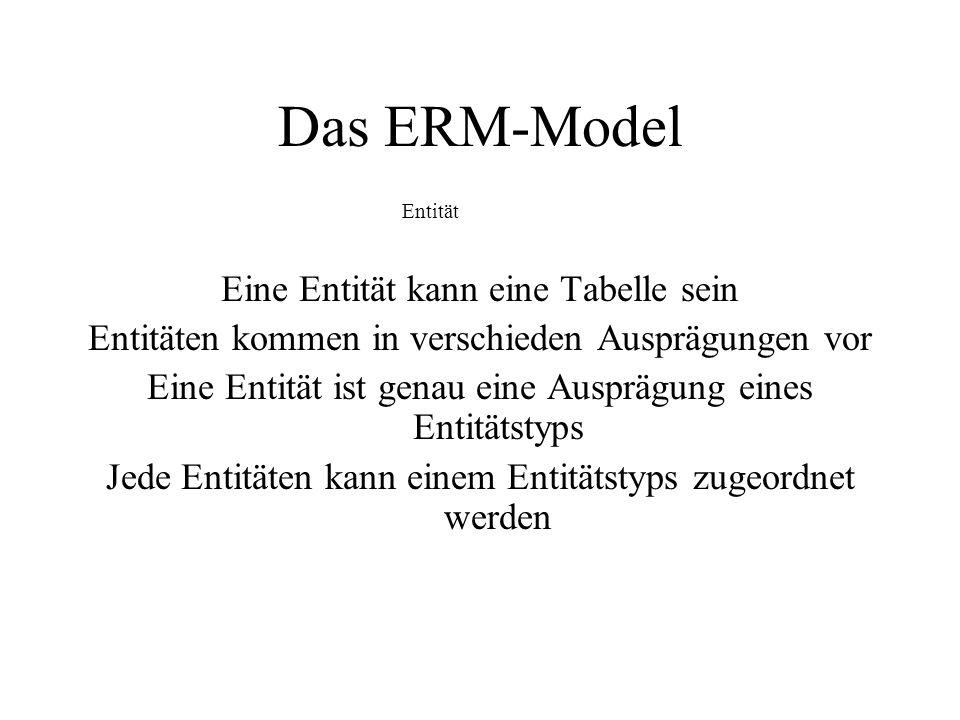 Das ERM-Model Beziehung (Relationship) sind die Verbindungen unter den Entitäten Bezeichnet wie viele Ausprägungen einer Entität in einer in Beziehung stehenden anderen Entität sein dürfen.
