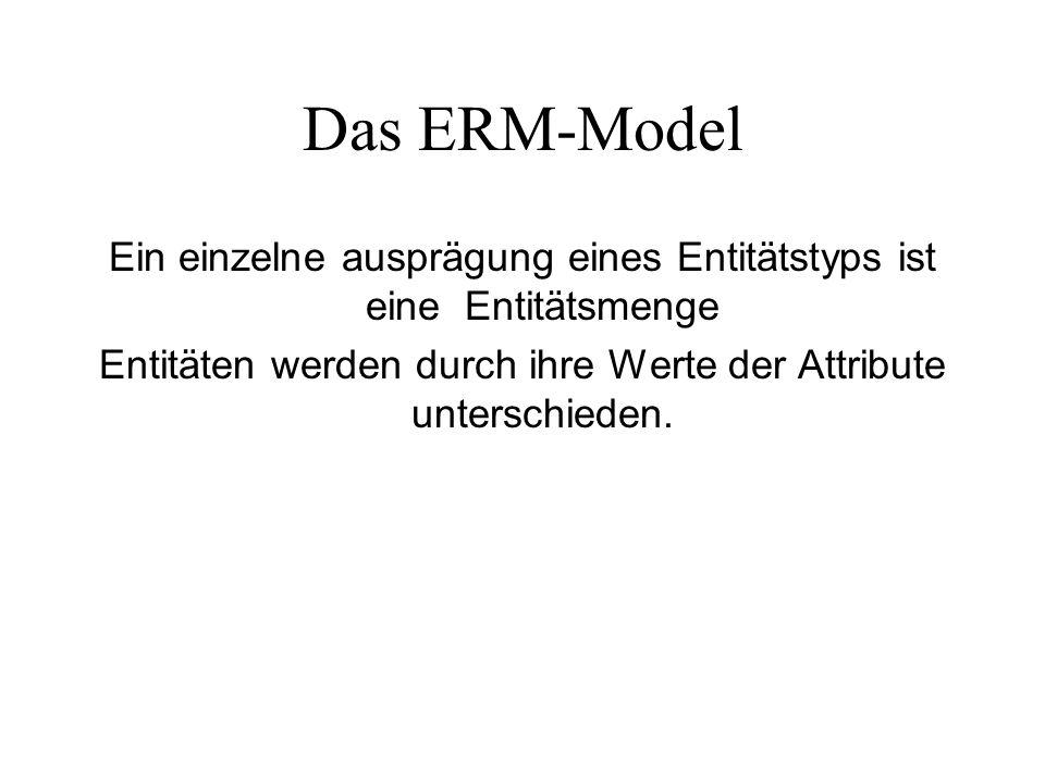 Das ERM-Model Ein einzelne ausprägung eines Entitätstyps ist eine Entitätsmenge Entitäten werden durch ihre Werte der Attribute unterschieden.