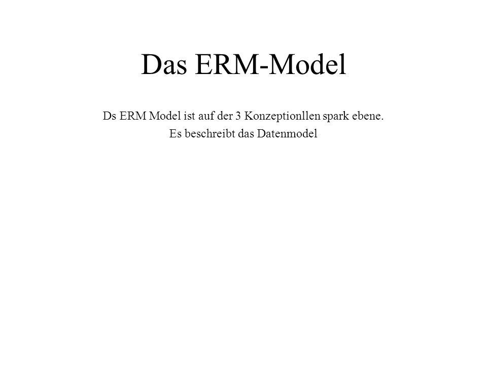 Das ERM-Model Ds ERM Model ist auf der 3 Konzeptionllen spark ebene. Es beschreibt das Datenmodel