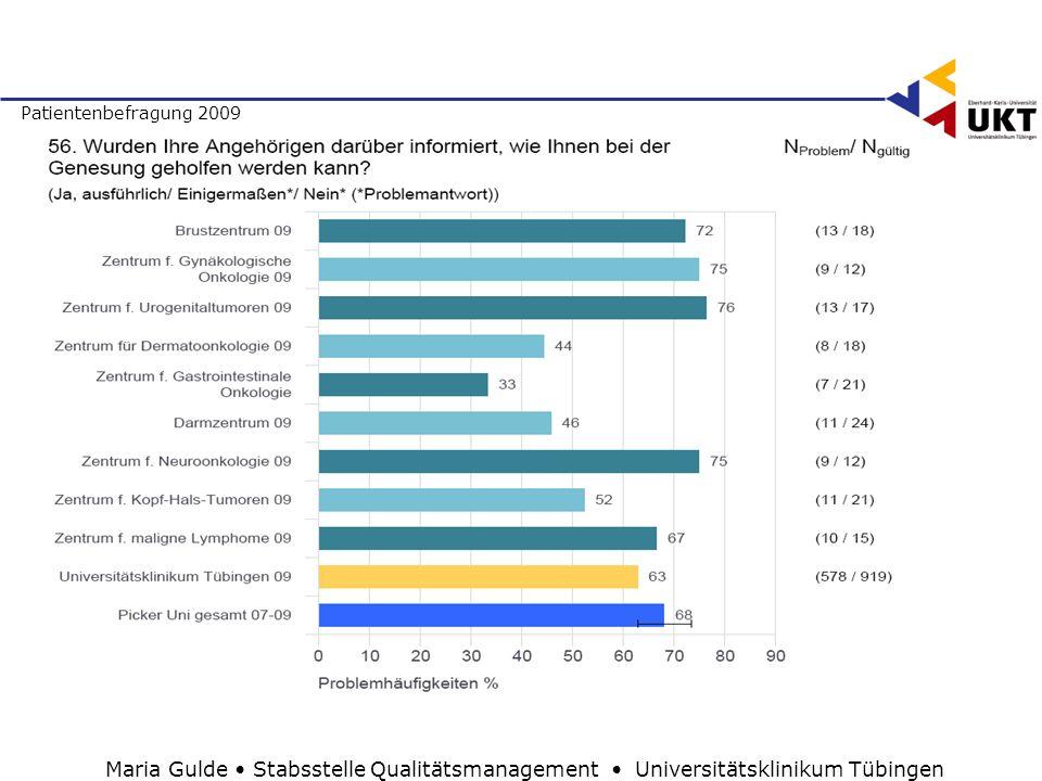 Patientenbefragung 2009 Maria Gulde Stabsstelle Qualitätsmanagement Universitätsklinikum Tübingen