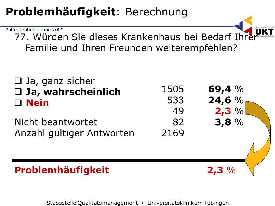 Patientenbefragung 2009 Stabsstelle Qualitätsmanagement Universitätsklinikum Tübingen Problemhäufigkeit: Berechnung 77. Würden Sie dieses Krankenhaus