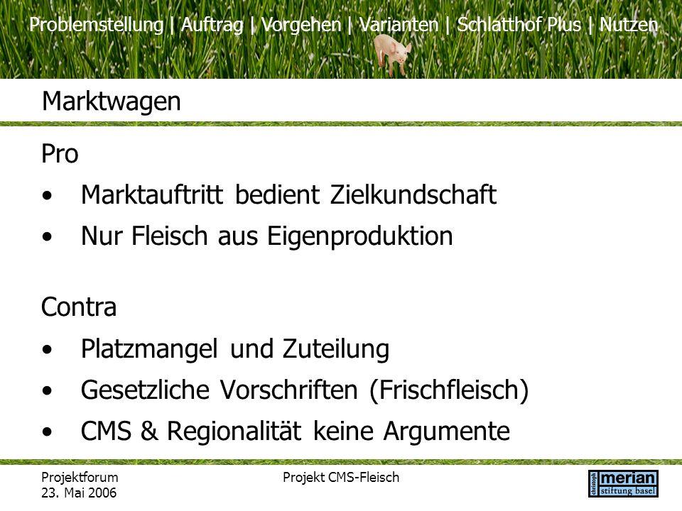 Problemstellung | Auftrag | Vorgehen | Varianten | Schlatthof Plus | Nutzen Projektforum 23. Mai 2006 Projekt CMS-Fleisch Marktwagen Pro Marktauftritt