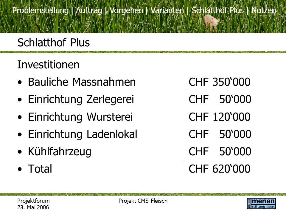 Problemstellung | Auftrag | Vorgehen | Varianten | Schlatthof Plus | Nutzen Projektforum 23. Mai 2006 Projekt CMS-Fleisch Schlatthof Plus Investitione