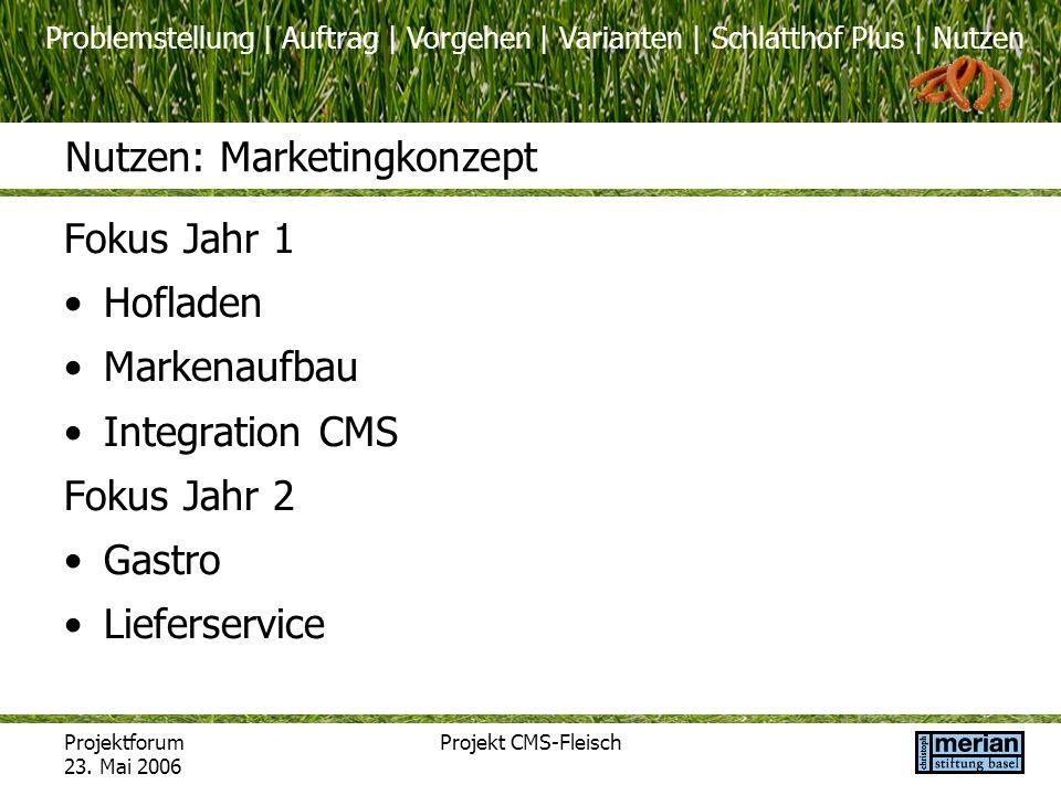 Problemstellung | Auftrag | Vorgehen | Varianten | Schlatthof Plus | Nutzen Projektforum 23. Mai 2006 Projekt CMS-Fleisch Nutzen: Marketingkonzept Fok