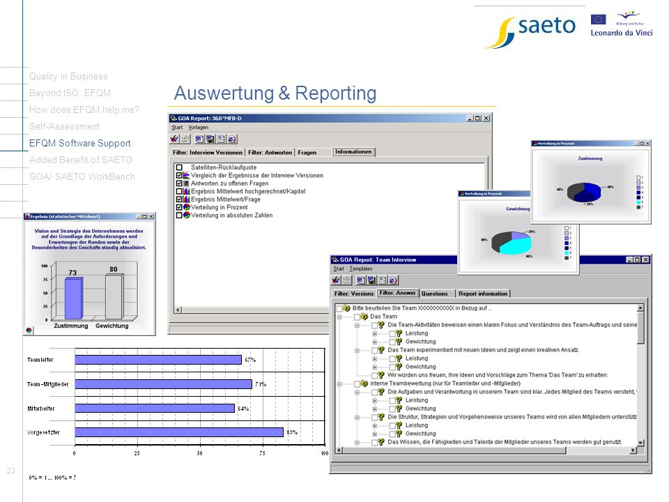 23 Auswertung & Reporting Quality in Business Beyond ISO: EFQM How does EFQM help me? Self-Assessment EFQM Software Support Added Benefit of SAETO GOA
