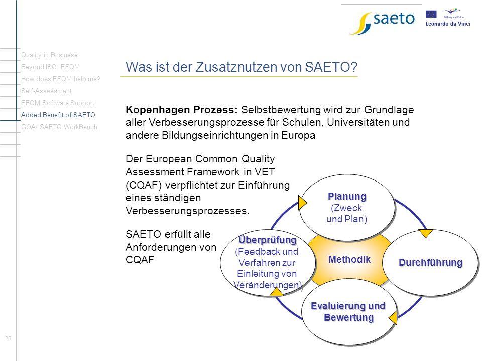 25 Was ist der Zusatznutzen von SAETO? Kopenhagen Prozess: Selbstbewertung wird zur Grundlage aller Verbesserungsprozesse für Schulen, Universitäten u