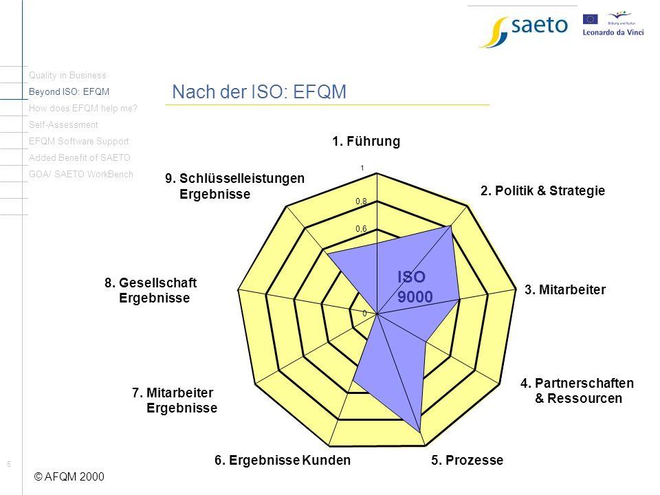 5 Nach der ISO: EFQM Quality in Business Beyond ISO: EFQM How does EFQM help me? Self-Assessment EFQM Software Support Added Benefit of SAETO GOA/ SAE