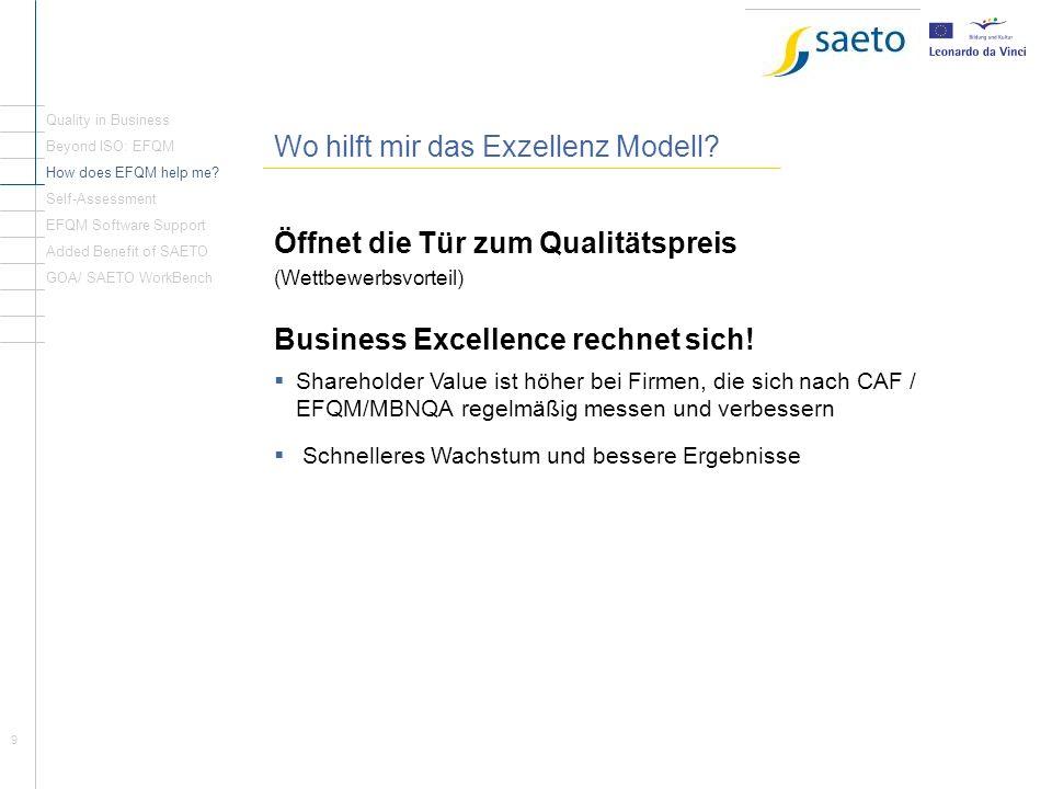 9 Öffnet die Tür zum Qualitätspreis (Wettbewerbsvorteil) Business Excellence rechnet sich! Shareholder Value ist höher bei Firmen, die sich nach CAF /