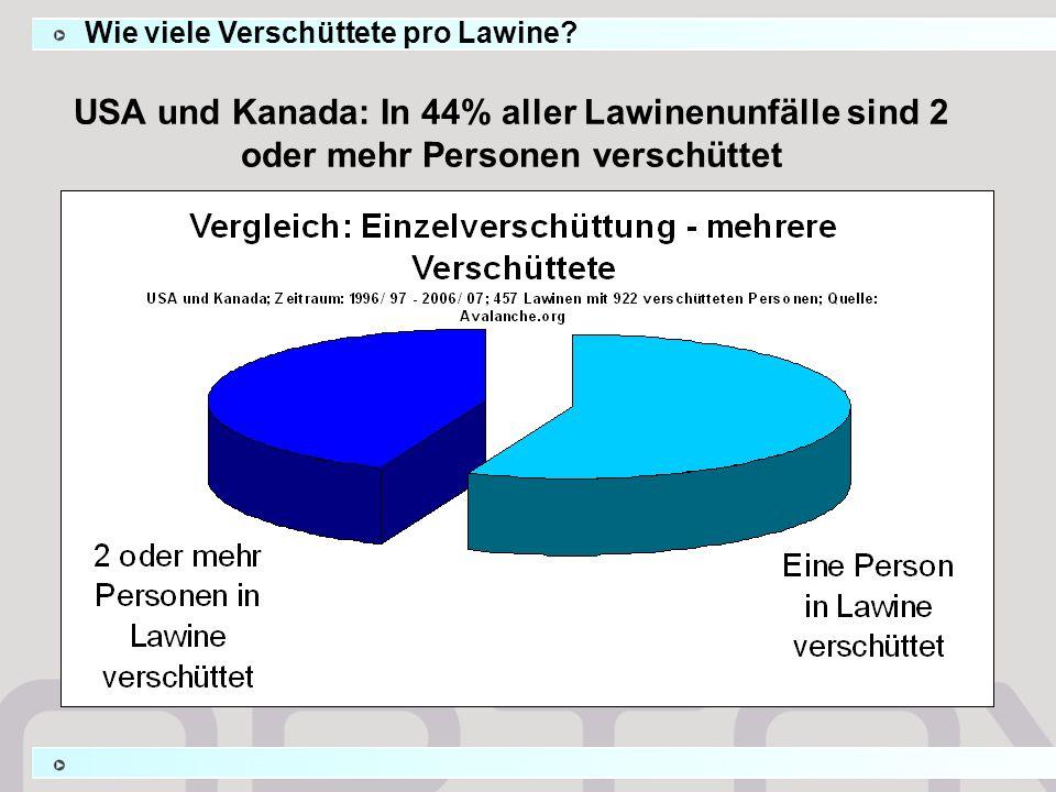 Tirol: In 51% aller Lawinenunfälle sind 2 oder mehr Personen verschüttet Wie viele Verschüttete pro Lawine?