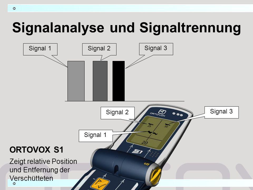 ORTOVOX S1 Zeigt relative Position und Entfernung der Verschütteten Signalanalyse und Signaltrennung Signal 1 Signal 2 Signal 1 Signal 2 Signal 3