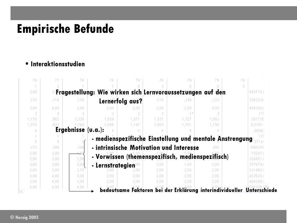 Empirische Befunde Interaktionsstudien Fragestellung: Wie wirken sich Lernvoraussetzungen auf den Lernerfolg aus? Ergebnisse (u.a.): - medienspezifisc