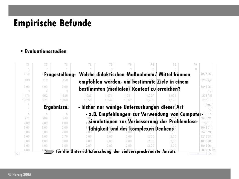 Empirische Befunde Evaluationsstudien Ergebnisse: - bisher nur wenige Untersuchungen dieser Art - z.B. Empfehlungen zur Verwendung von Computer- simul