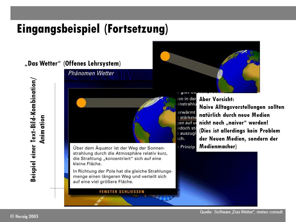 Eingangsbeispiel (Fortsetzung) Das Wetter (Offenes Lehrsystem) Beispiel einer Text-Bild-Kombination/ Animation Quelle: Software Das Wetter, meteo cons