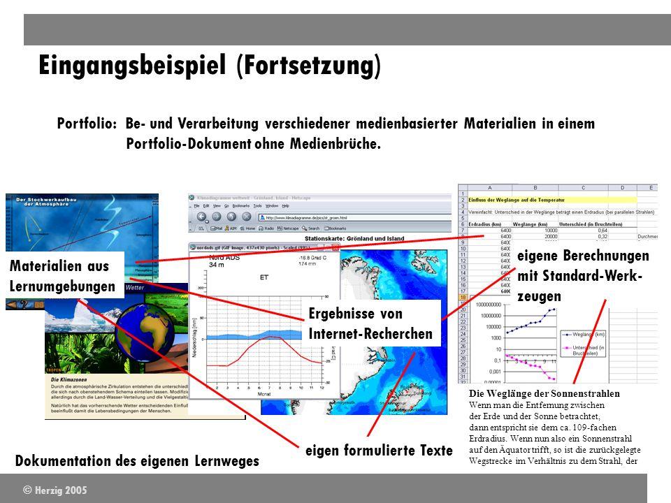 Eingangsbeispiel (Fortsetzung) Portfolio: Be- und Verarbeitung verschiedener medienbasierter Materialien in einem Portfolio-Dokument ohne Medienbrüche