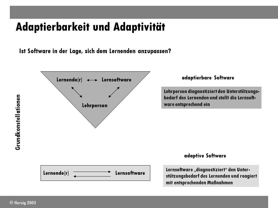 Adaptierbarkeit und Adaptivität Ist Software in der Lage, sich dem Lernenden anzupassen? Lehrperson adaptierbare Software Lehrperson diagnostiziert de