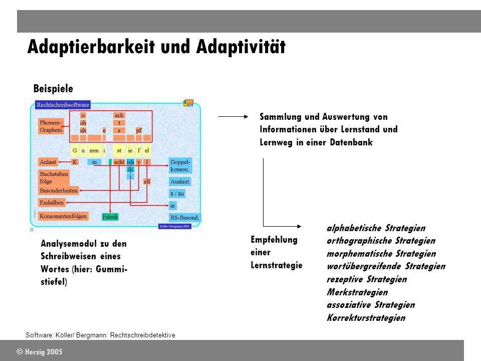 Adaptierbarkeit und Adaptivität Beispiele alphabetische Strategien orthographische Strategien morphematische Strategien wortübergreifende Strategien r