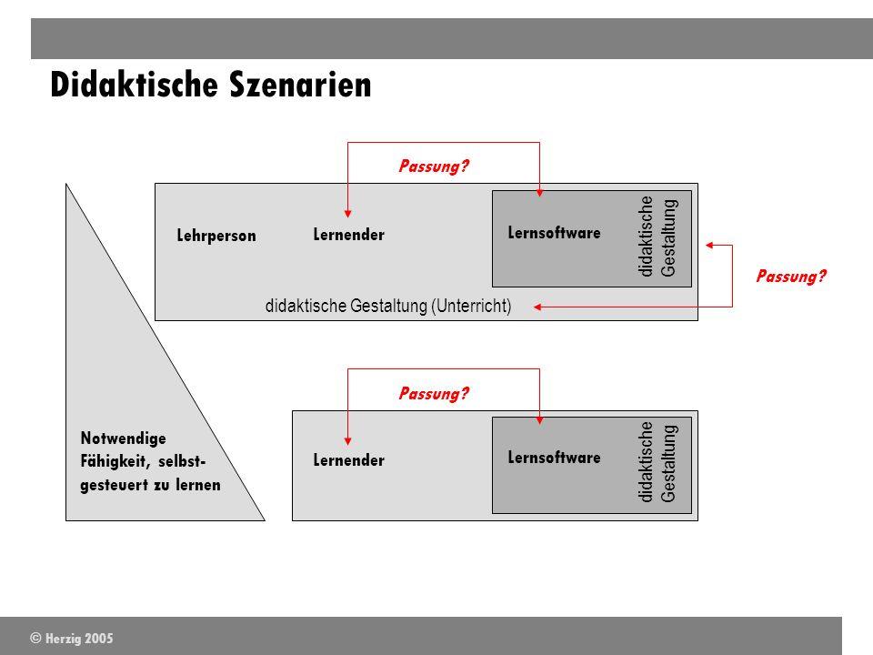 Didaktische Szenarien Lernender Lehrperson didaktische Gestaltung (Unterricht) Lernender Passung? Notwendige Fähigkeit, selbst- gesteuert zu lernen Pa