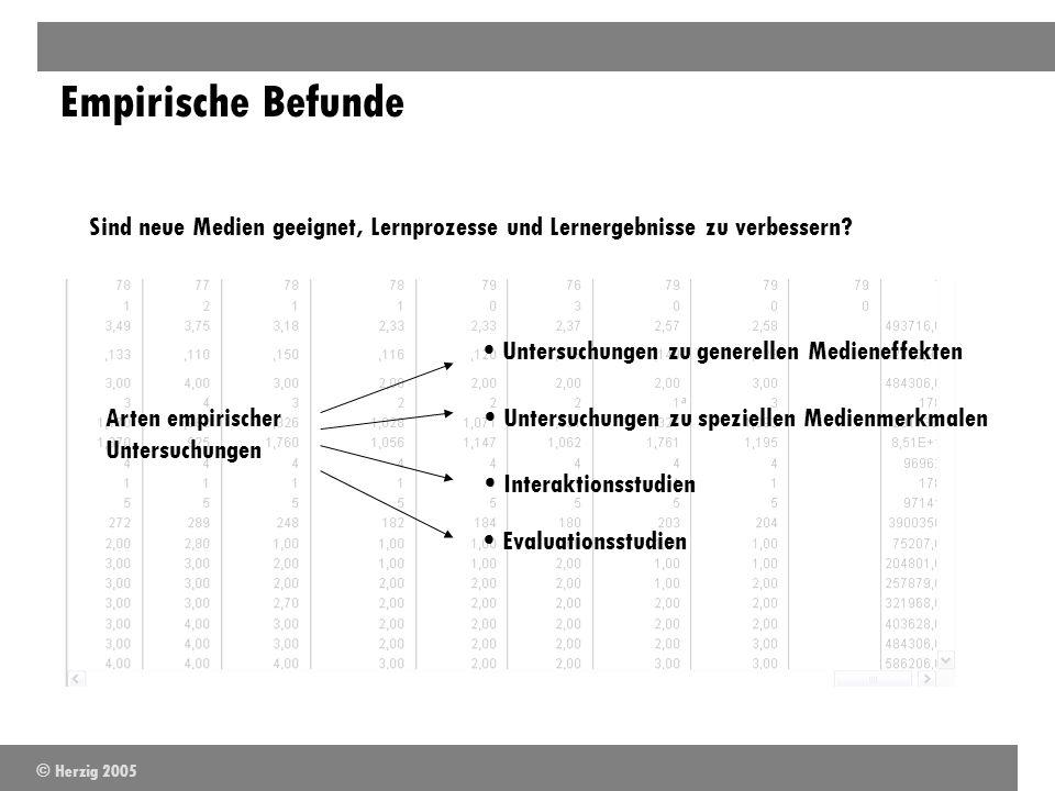 Empirische Befunde Untersuchungen zu generellen Medieneffekten Untersuchungen zu speziellen Medienmerkmalen Interaktionsstudien Evaluationsstudien Sin