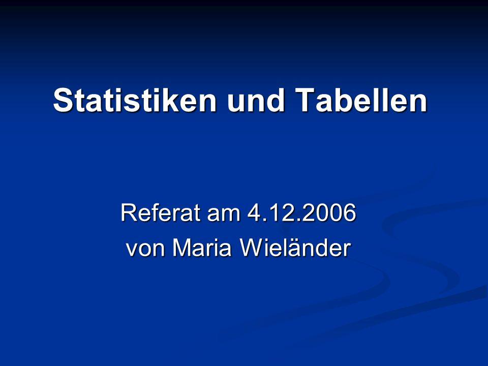 Statistiken und Tabellen Referat am 4.12.2006 von Maria Wieländer