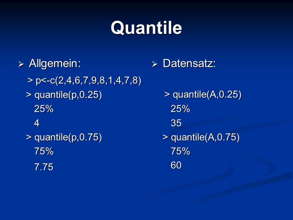 Quantile Allgemein: Allgemein: > p p<-c(2,4,6,7,9,8,1,4,7,8) > quantile(p,0.25) > quantile(p,0.25) 25% 25% 4 > quantile(p,0.75) > quantile(p,0.75) 75%