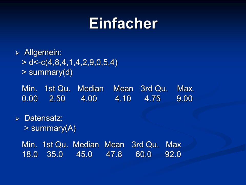 Einfacher Allgemein: Allgemein: > d d<-c(4,8,4,1,4,2,9,0,5,4) > summary(d) > summary(d) Min. 1st Qu. Median Mean 3rd Qu. Max. Min. 1st Qu. Median Mean