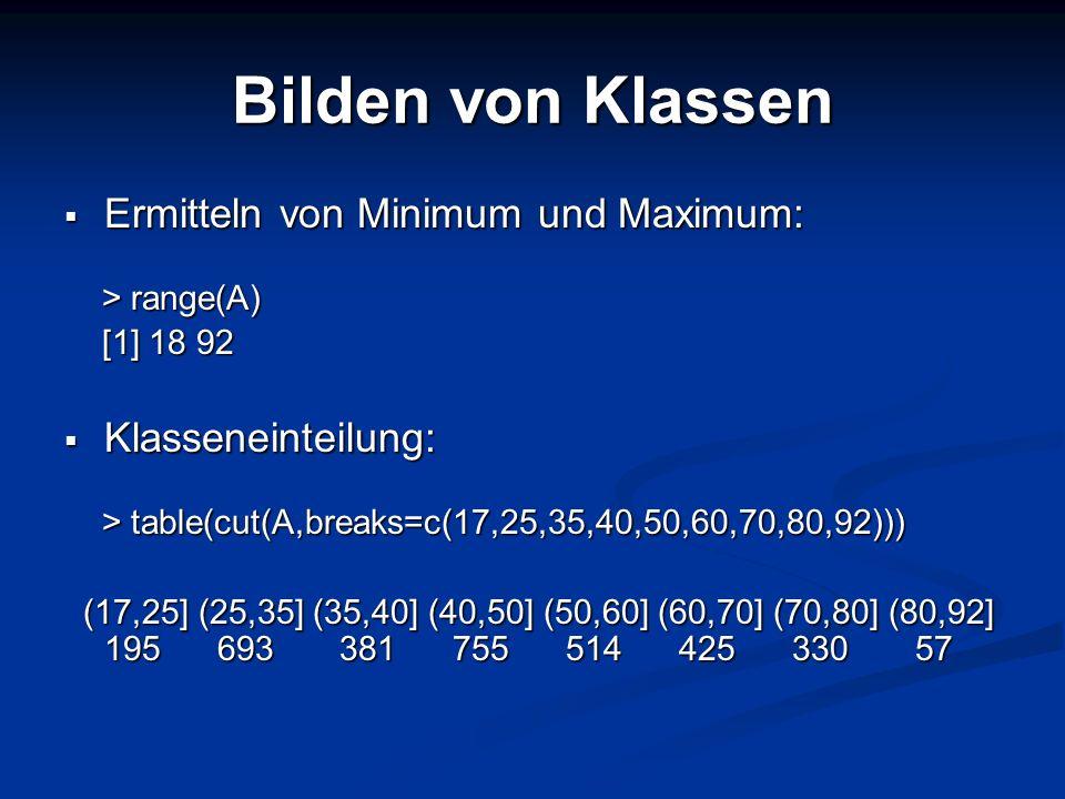 Bilden von Klassen Ermitteln von Minimum und Maximum: Ermitteln von Minimum und Maximum: > range(A) > range(A) [1] 18 92 [1] 18 92 Klasseneinteilung:
