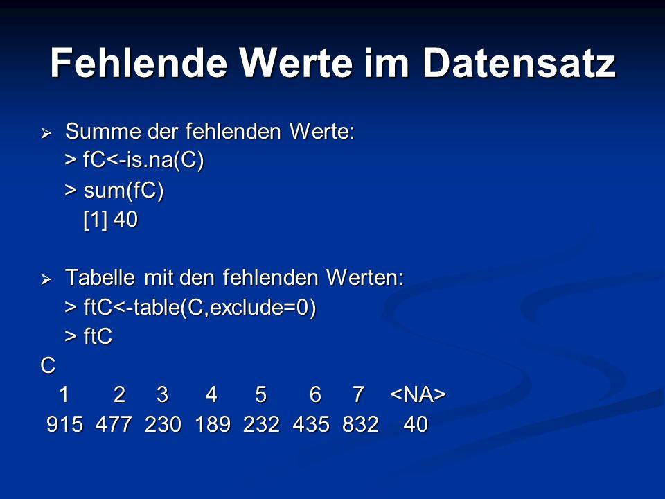 Fehlende Werte im Datensatz Summe der fehlenden Werte: Summe der fehlenden Werte: > fC fC<-is.na(C) > sum(fC) > sum(fC) [1] 40 [1] 40 Tabelle mit den