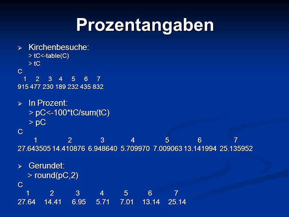 Prozentangaben Kirchenbesuche: Kirchenbesuche: > tC tC<-table(C) > tC > tCC 1 2 3 4 5 6 7 1 2 3 4 5 6 7 915 477 230 189 232 435 832 In Prozent: In Pro