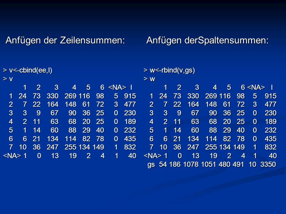 Anfügen der Zeilensummen: Anfügen der Zeilensummen: > v v<-cbind(ee,l) > v 1 2 3 4 5 6 l 1 2 3 4 5 6 l 1 24 73 330 269 116 98 5 915 1 24 73 330 269 11