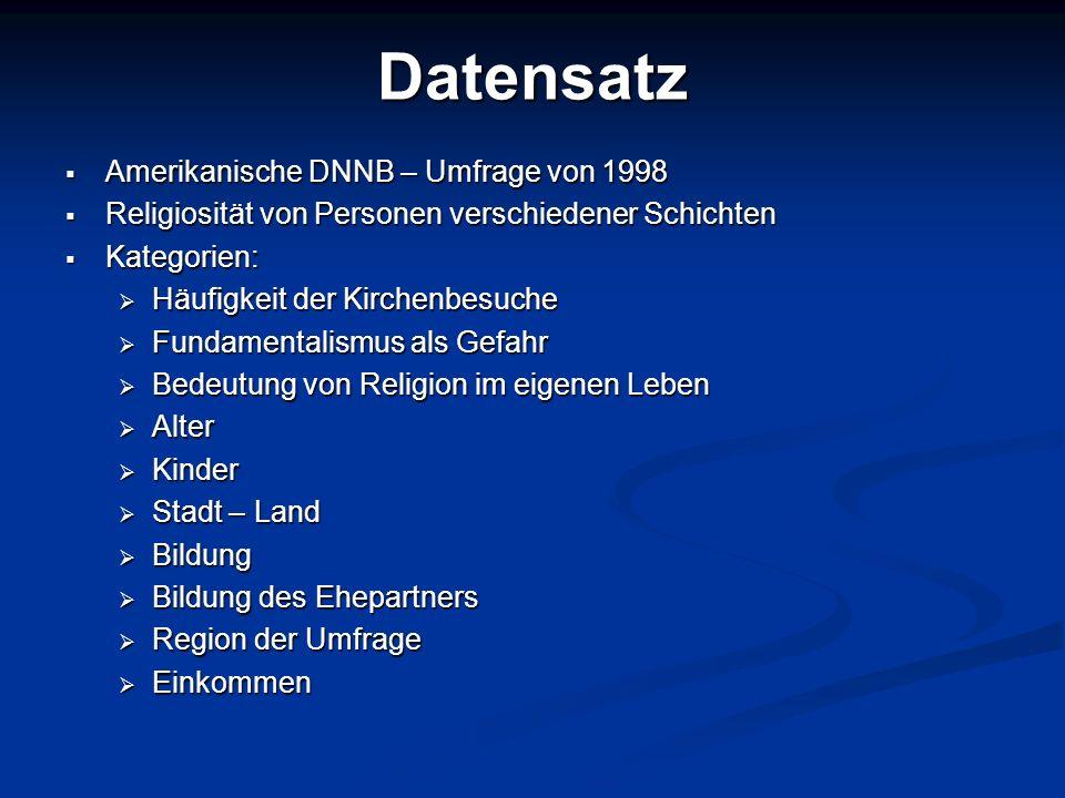 Datensatz Amerikanische DNNB – Umfrage von 1998 Amerikanische DNNB – Umfrage von 1998 Religiosität von Personen verschiedener Schichten Religiosität v