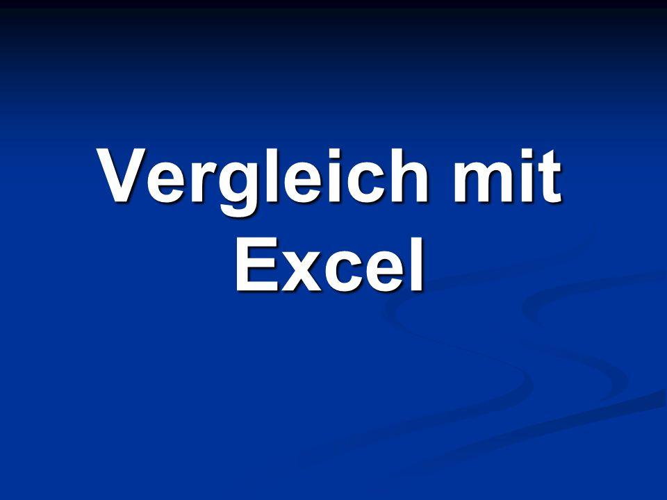 Vergleich mit Excel