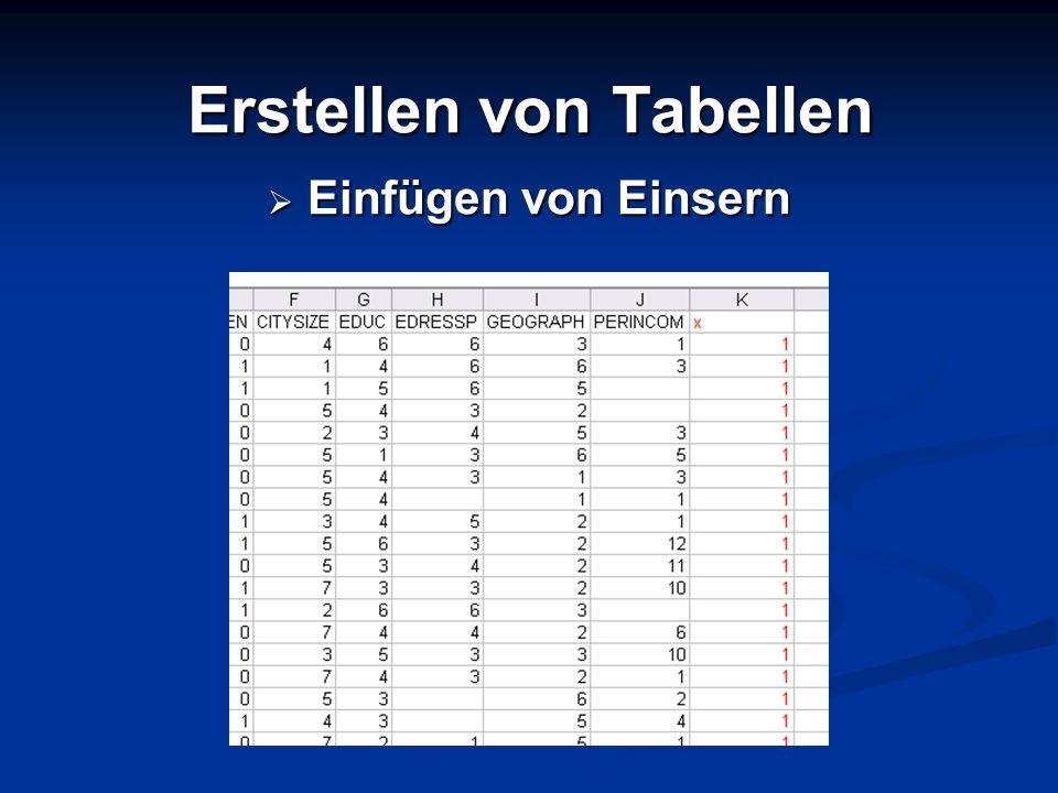 Erstellen von Tabellen Einfügen von Einsern Einfügen von Einsern